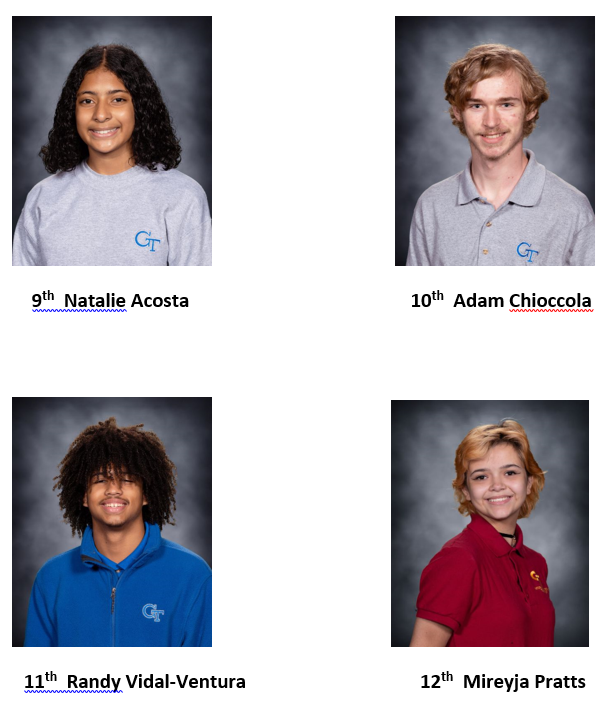 Students of the Month for January 2021