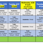 This week at Grasso Tech April 26-30